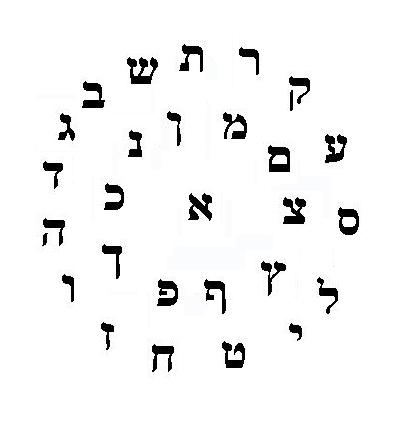 hebrewmystery
